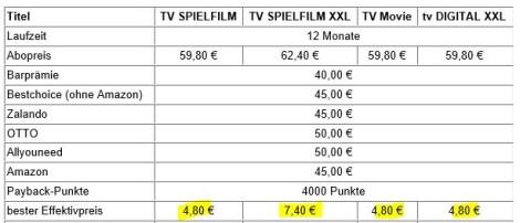 tvspielfilm0404